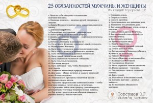 25-obyazannostej-muzhchiny-i-zhenshhiny-o-g-torsunov