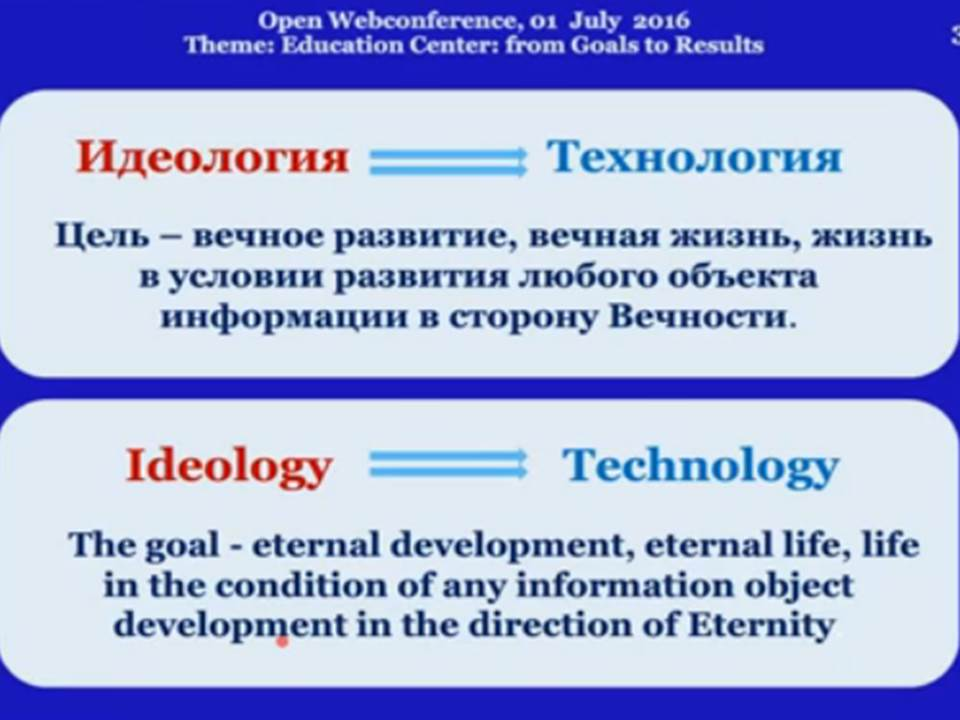 Идеология_техноогия